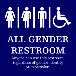 Gender Neutral Handicapped Access Sign